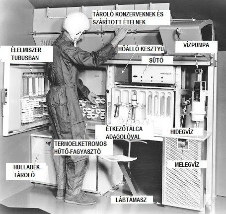 A Whirlpool divatos űrkonyhája a hatvanas évekből. Vajon hol tartották a jégkrémet?